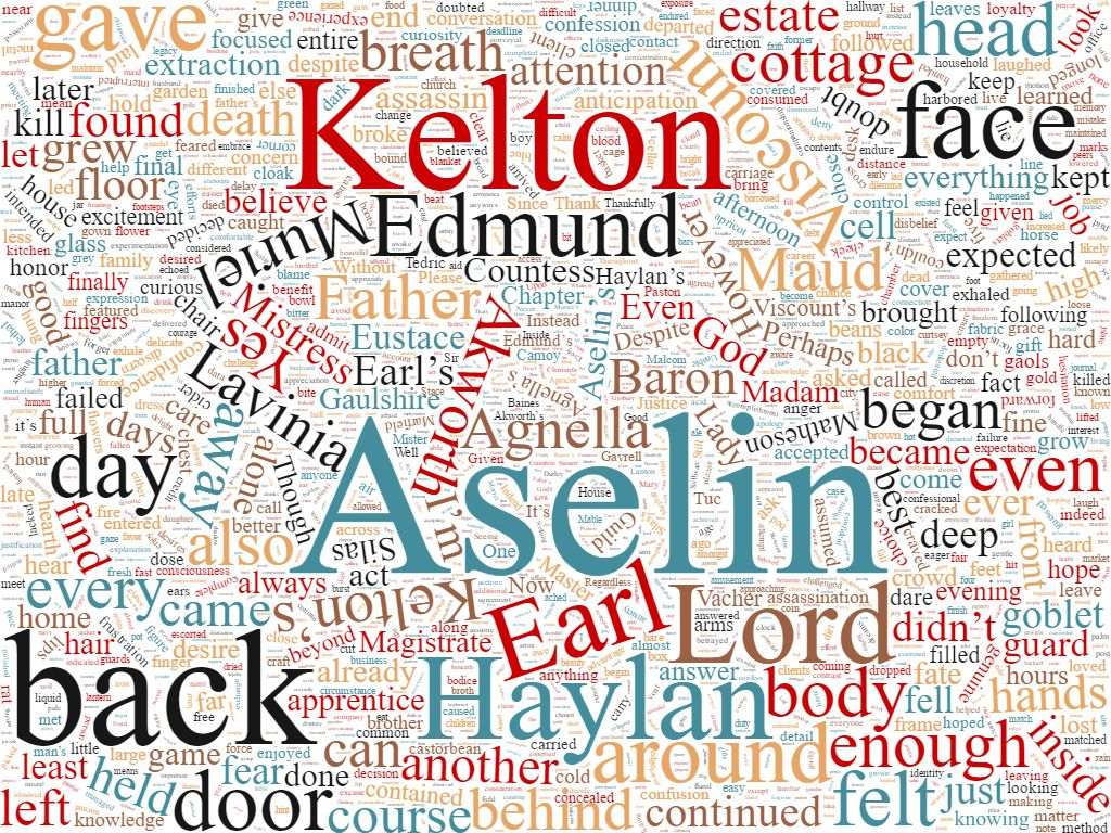 wordcloud ASAW